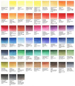 свойства акварельных красок